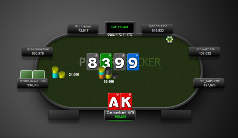 Como jogar AK